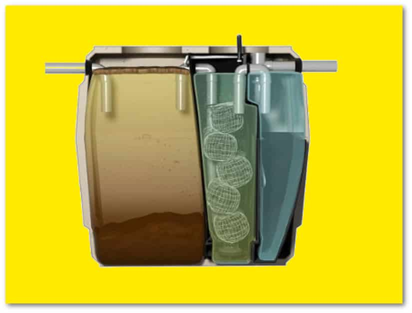 Assainissement aquaprovence travaux d assainissement for Fosse septique ou micro station d epuration